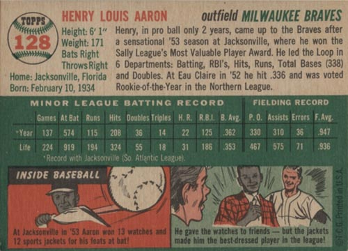 1954 Topps Hank Aaron Rookie Card Back