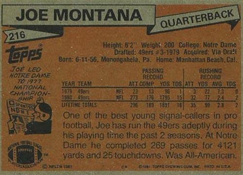 1981 Topps Joe Montana Rookie #216 - Back